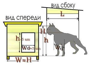 Будка для собаки - чертеж